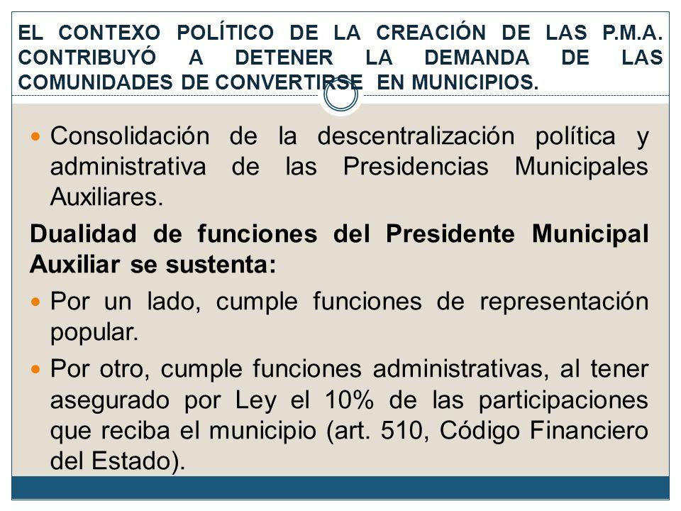 Dualidad de funciones del Presidente Municipal Auxiliar se sustenta: