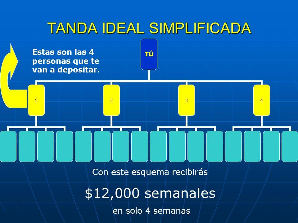 TANDA IDEAL SIMPLIFICADA