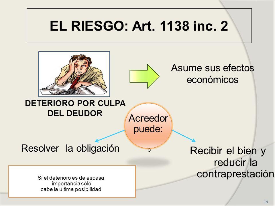 EL RIESGO: Art. 1138 inc. 2 Asume sus efectos económicos. DETERIORO POR CULPA. DEL DEUDOR. Acreedor.