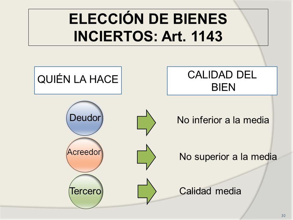 ELECCIÓN DE BIENES INCIERTOS: Art. 1143