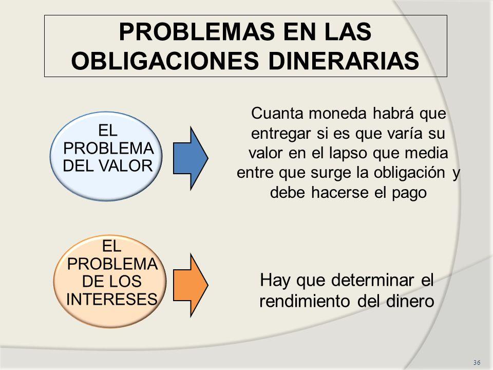 PROBLEMAS EN LAS OBLIGACIONES DINERARIAS