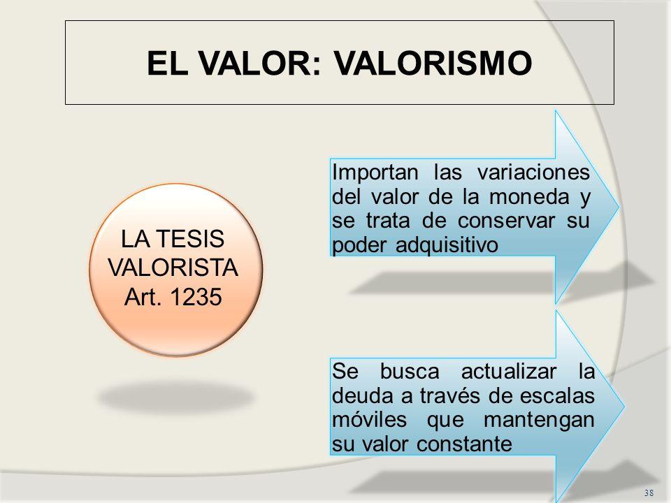 EL VALOR: VALORISMO LA TESIS VALORISTA Art. 1235