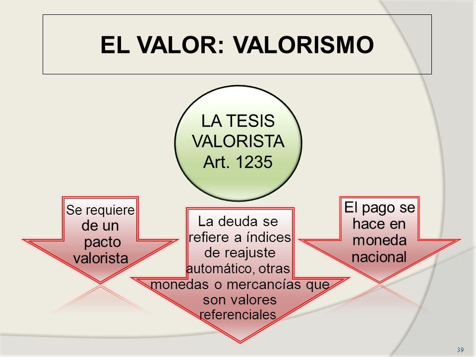 EL VALOR: VALORISMO LA TESIS VALORISTA Art. 1235 LA TESIS VALORISTA