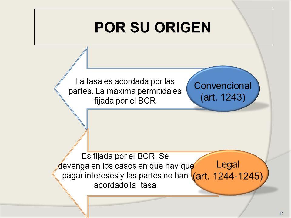 POR SU ORIGEN Convencional (art. 1243) Legal (art. 1244-1245)