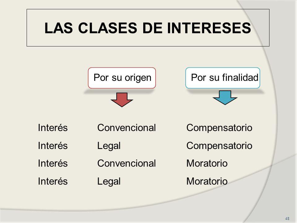 LAS CLASES DE INTERESES