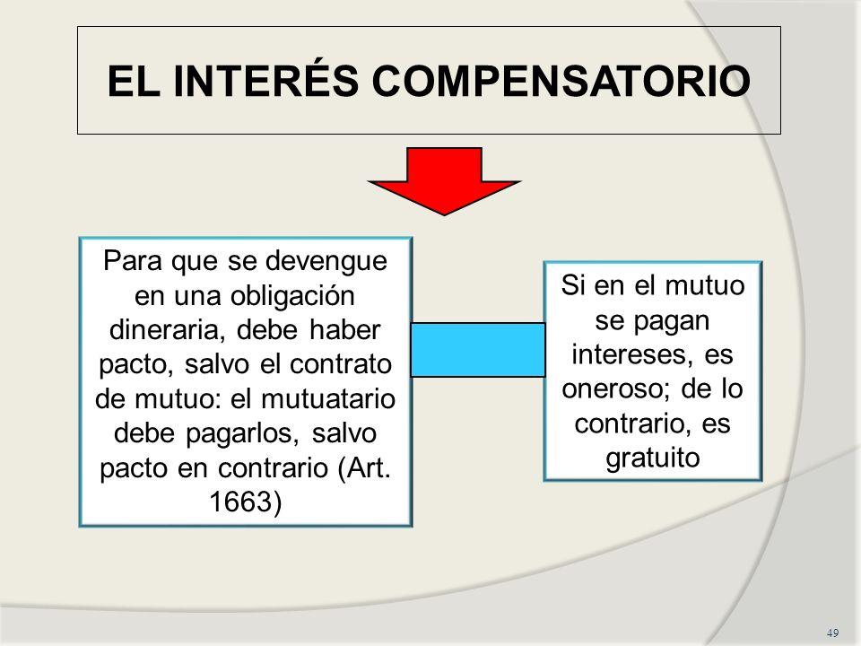 EL INTERÉS COMPENSATORIO