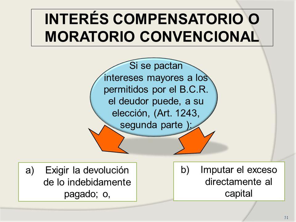 INTERÉS COMPENSATORIO O MORATORIO CONVENCIONAL