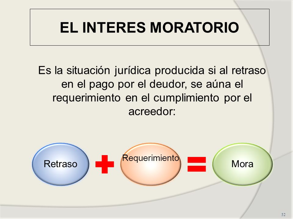 EL INTERES MORATORIO