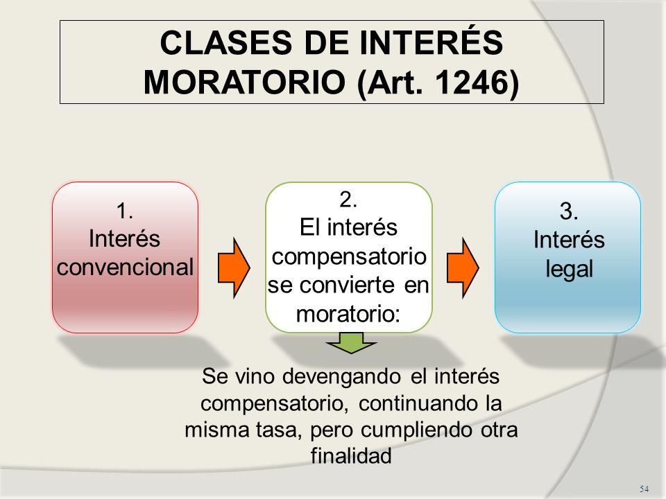 CLASES DE INTERÉS MORATORIO (Art. 1246)