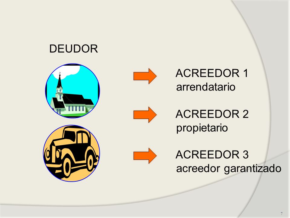 DEUDOR ACREEDOR 1 arrendatario ACREEDOR 2 propietario ACREEDOR 3 acreedor garantizado