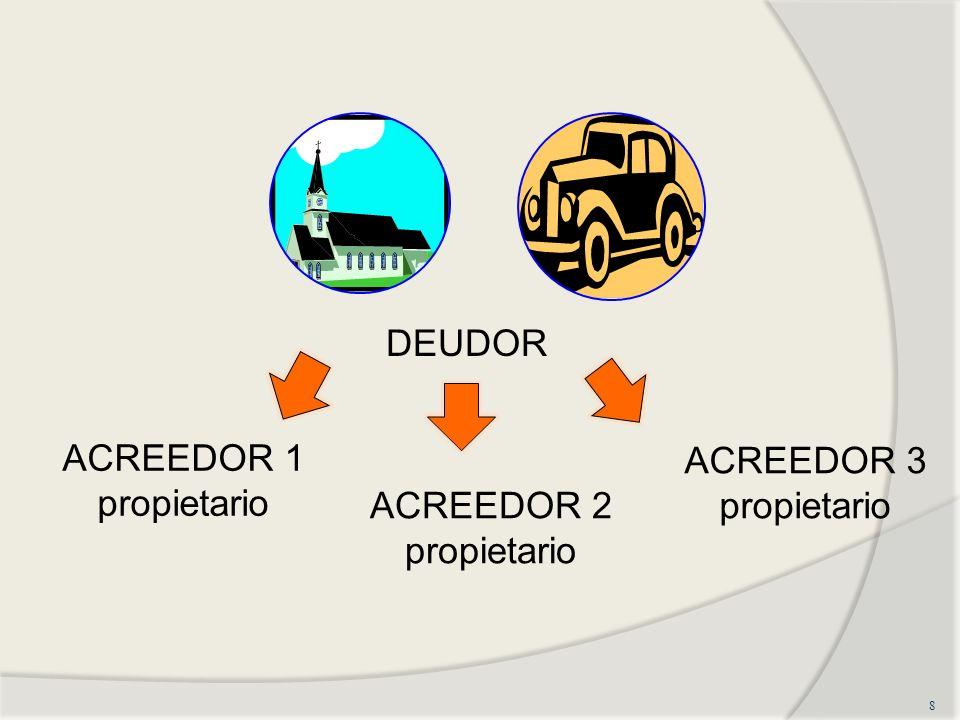 DEUDOR ACREEDOR 1 propietario ACREEDOR 3 propietario ACREEDOR 2 propietario