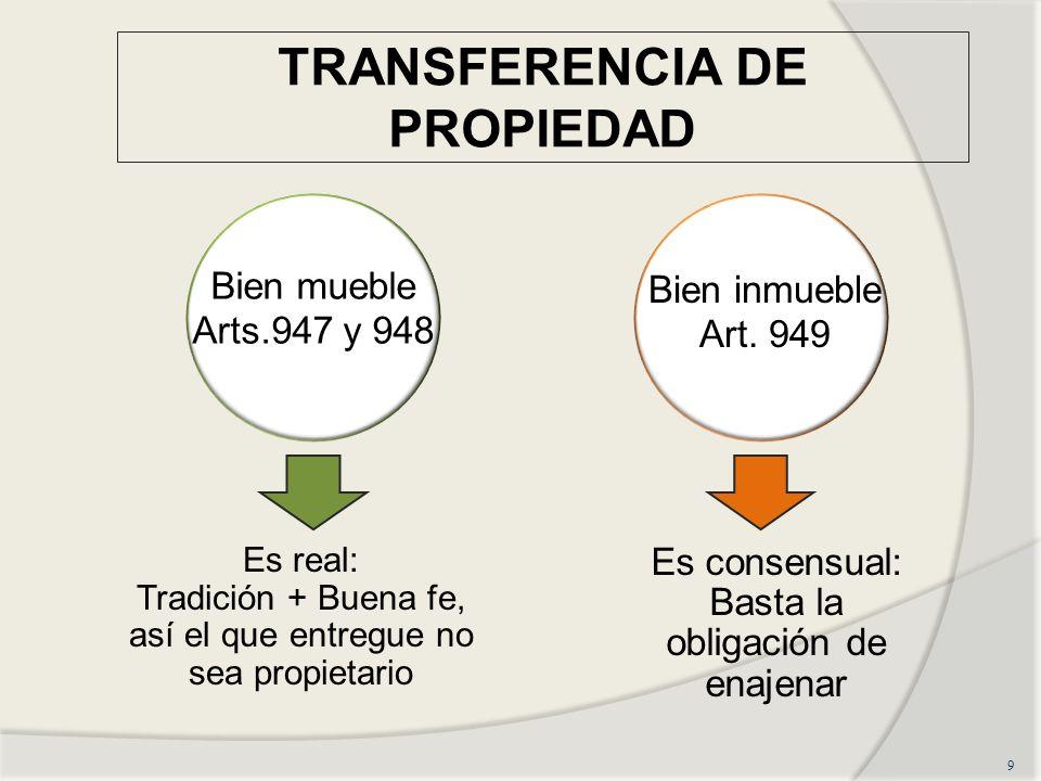 TRANSFERENCIA DE PROPIEDAD