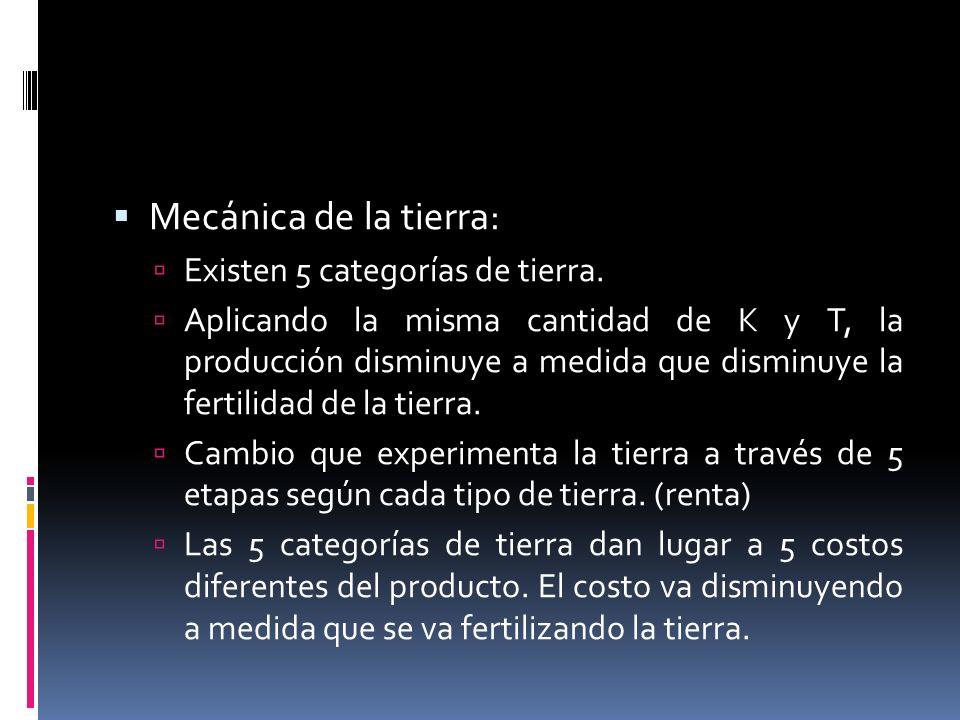 Mecánica de la tierra: Existen 5 categorías de tierra.