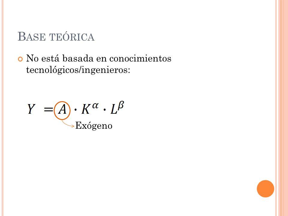 Base teórica No está basada en conocimientos tecnológicos/ingenieros: