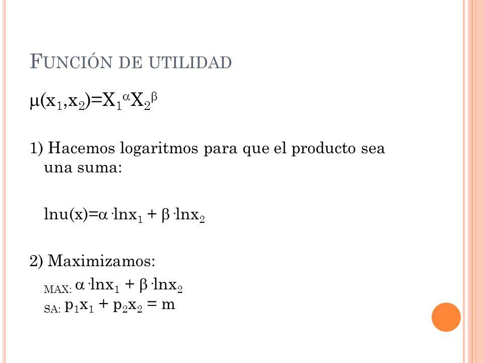 Función de utilidad (x1,x2)=X1X2