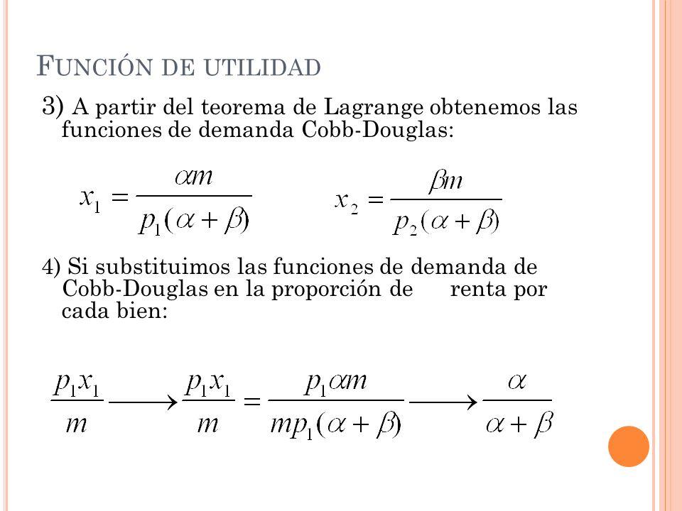 Función de utilidad 3) A partir del teorema de Lagrange obtenemos las funciones de demanda Cobb-Douglas: