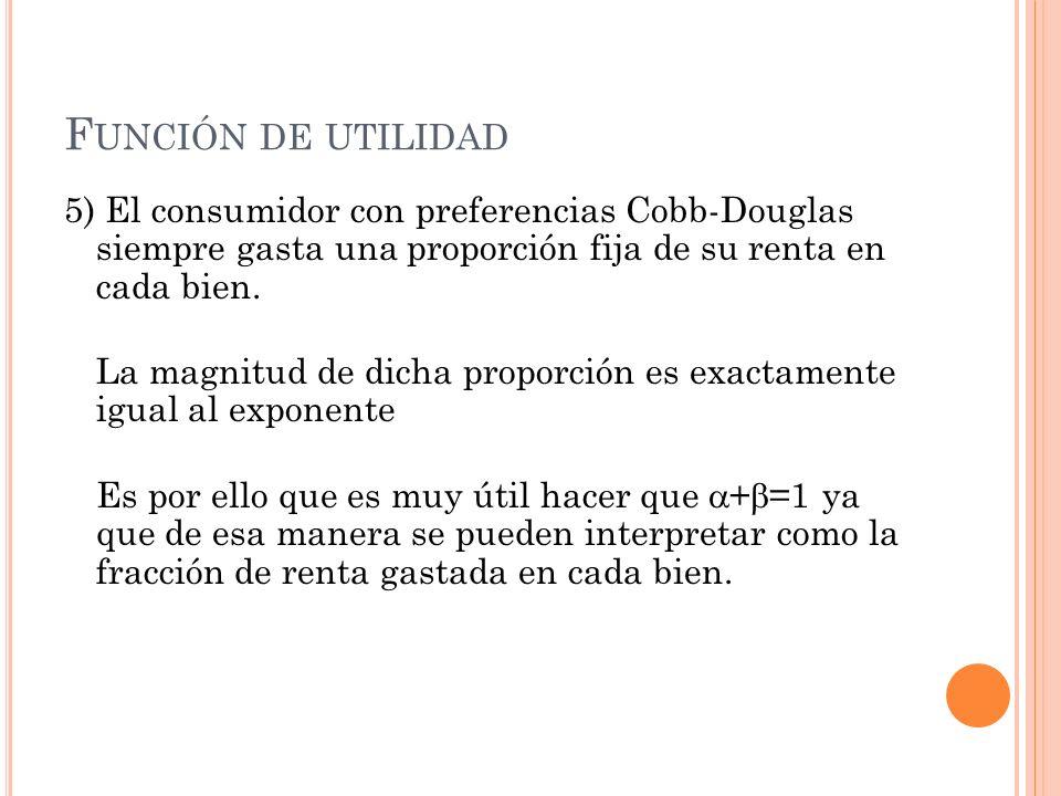Función de utilidad 5) El consumidor con preferencias Cobb-Douglas siempre gasta una proporción fija de su renta en cada bien.