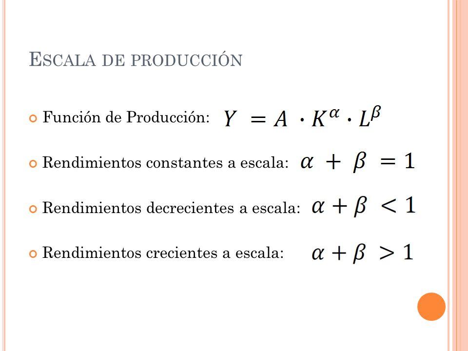 Escala de producción Función de Producción: