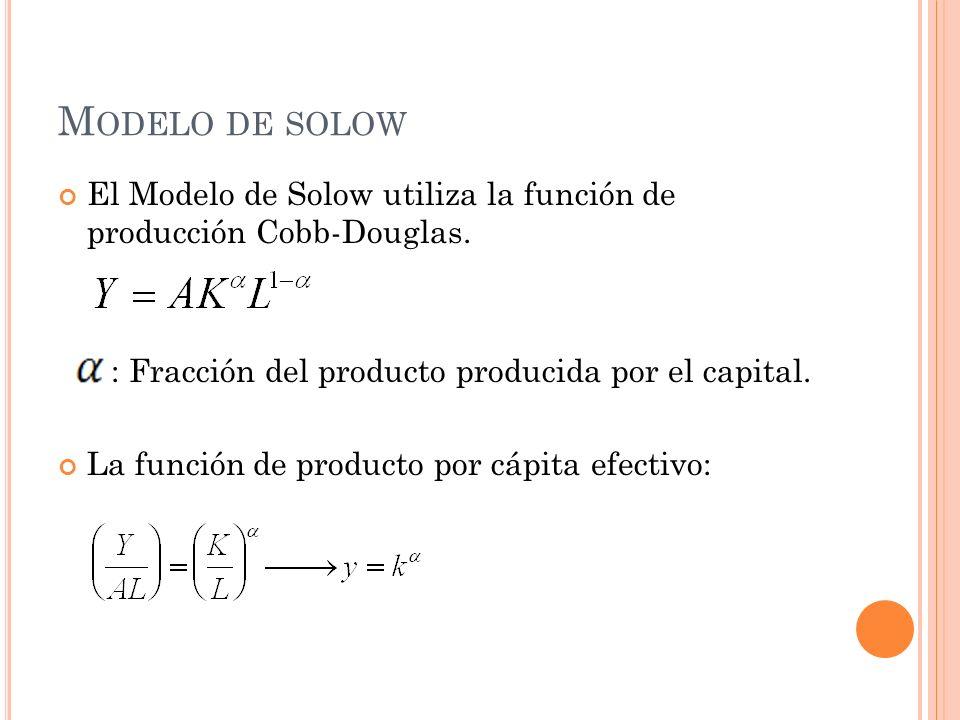 Modelo de solow El Modelo de Solow utiliza la función de producción Cobb-Douglas. : Fracción del producto producida por el capital.