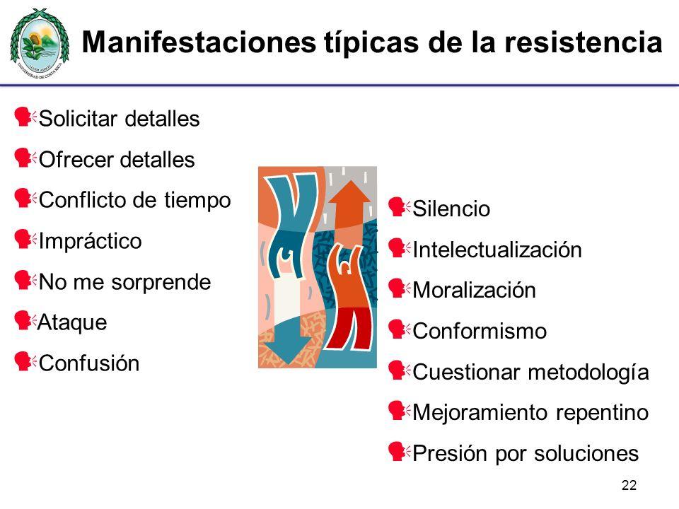 Manifestaciones típicas de la resistencia