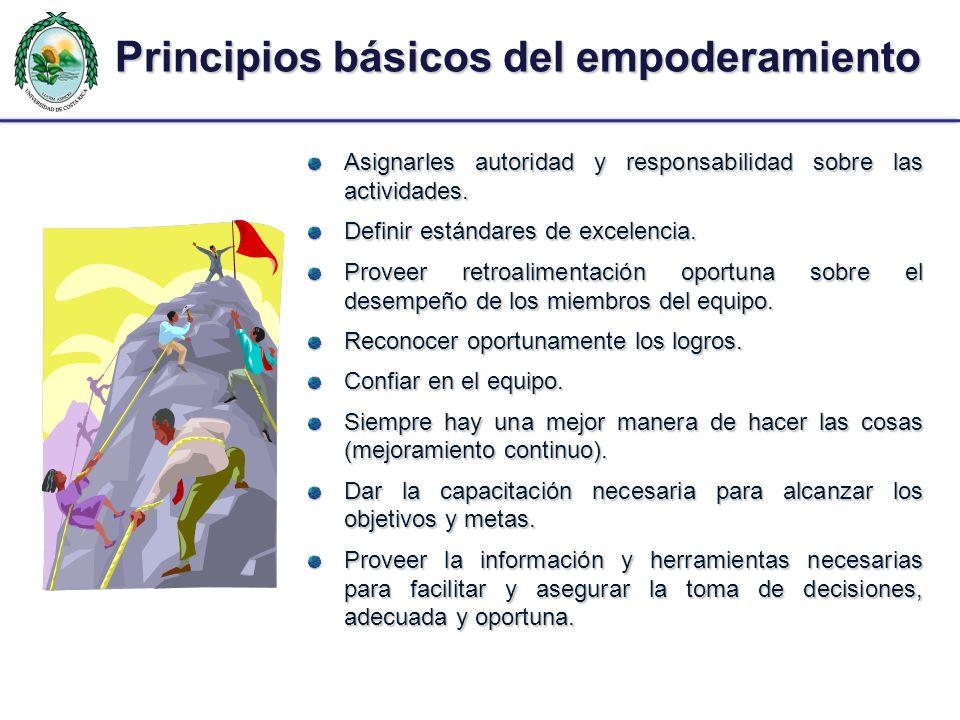 Principios básicos del empoderamiento