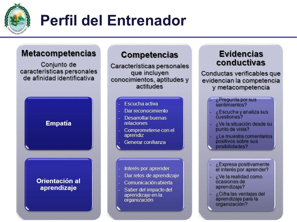 Orientación al aprendizaje Evidencias conductivas