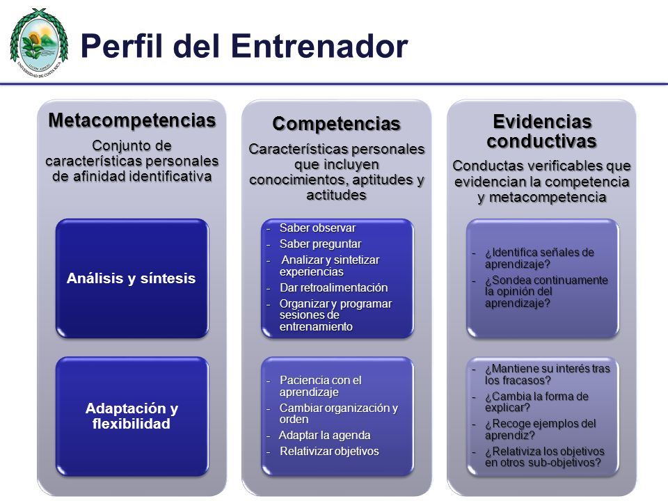 Adaptación y flexibilidad Evidencias conductivas