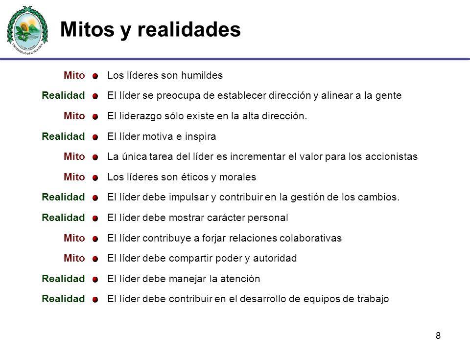 Mitos y realidades Mito Realidad Los líderes son humildes