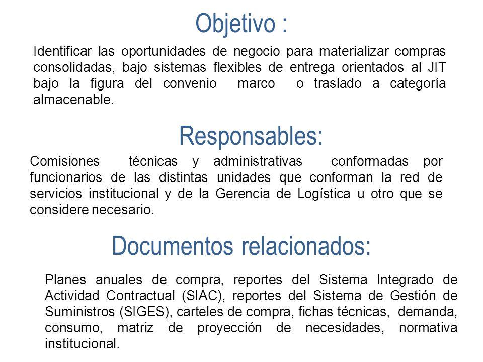 Documentos relacionados:
