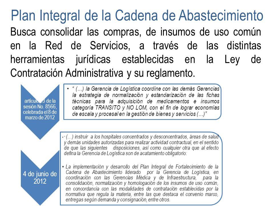 Plan Integral de la Cadena de Abastecimiento