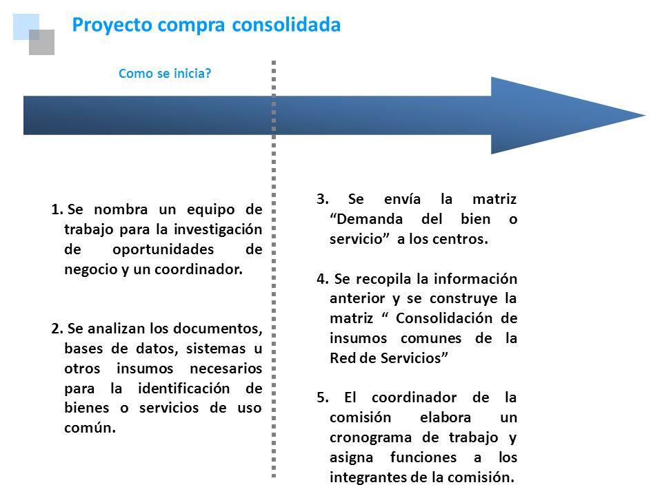 Proyecto compra consolidada Marco Normativo