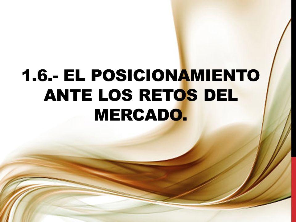 1.6.- EL POSICIONAMIENTO ANTE LOS RETOS DEL MERCADO.
