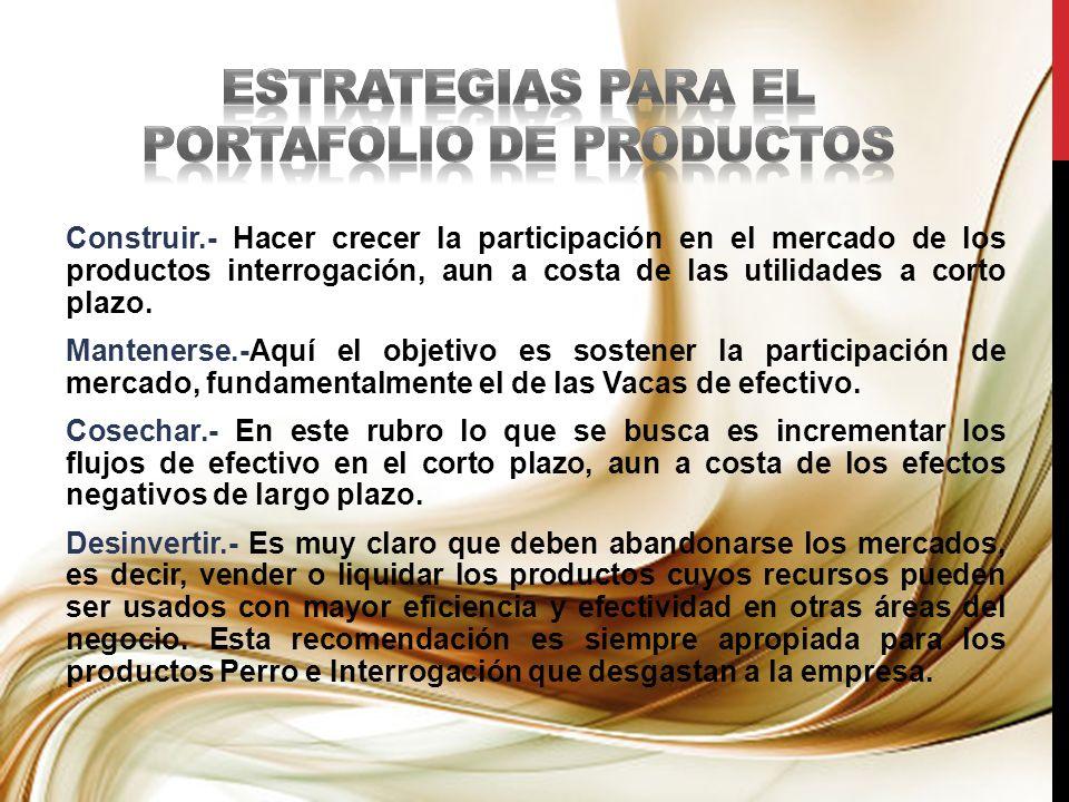ESTRATEGIAS PARA EL PORTAFOLIO DE PRODUCTOS