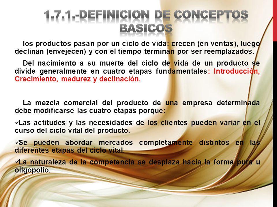 1.7.1.-DEFINICION DE CONCEPTOS BASICOS