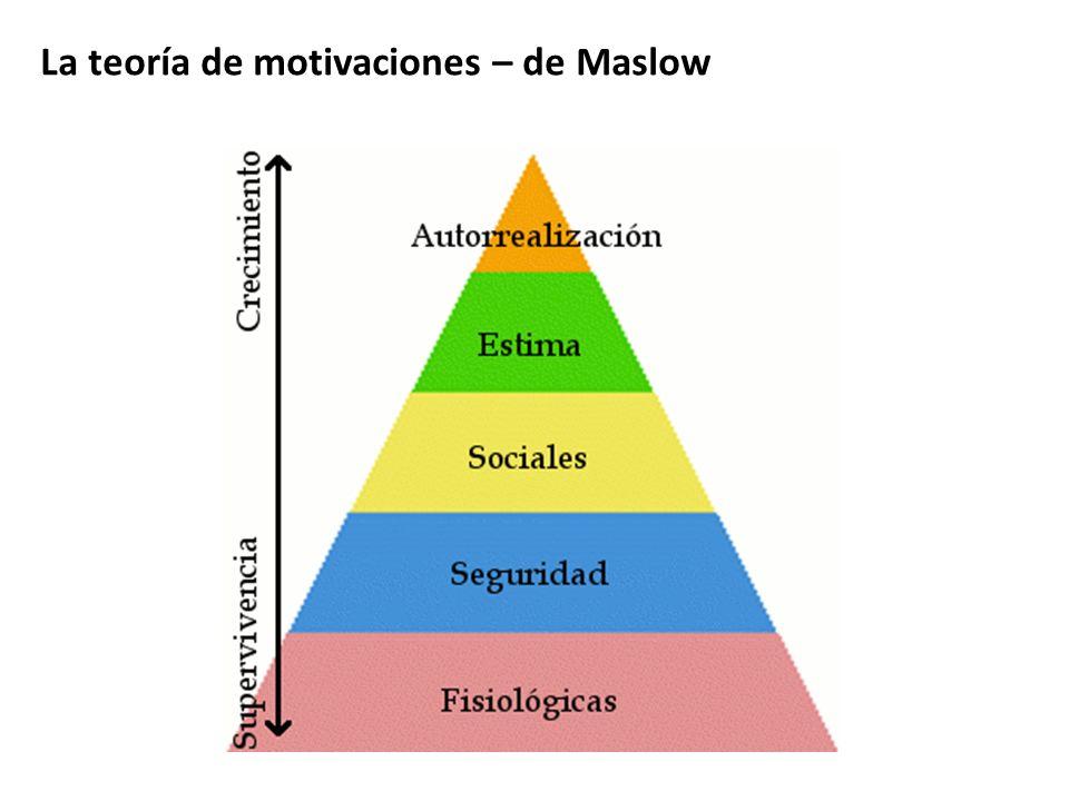 La teoría de motivaciones – de Maslow
