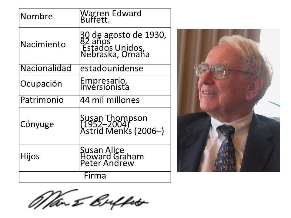 Nombre Warren Edward Buffett. Nacimiento. 30 de agosto de 1930, 82 años Estados Unidos, Nebraska, Omaha.