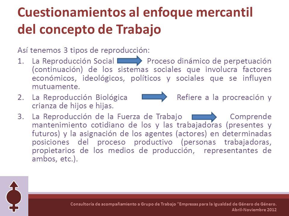Cuestionamientos al enfoque mercantil del concepto de Trabajo