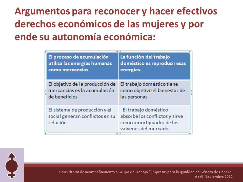 Argumentos para reconocer y hacer efectivos derechos económicos de las mujeres y por ende su autonomía económica: