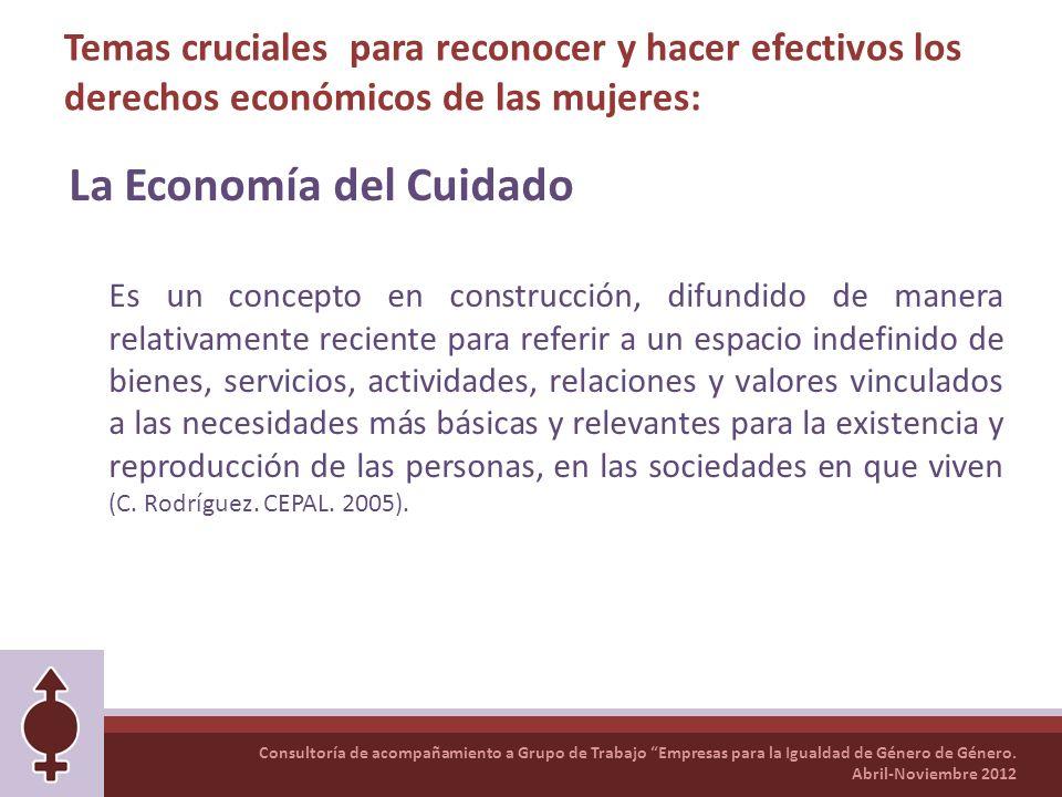 La Economía del Cuidado