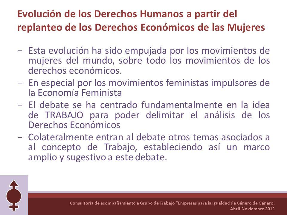 Evolución de los Derechos Humanos a partir del replanteo de los Derechos Económicos de las Mujeres