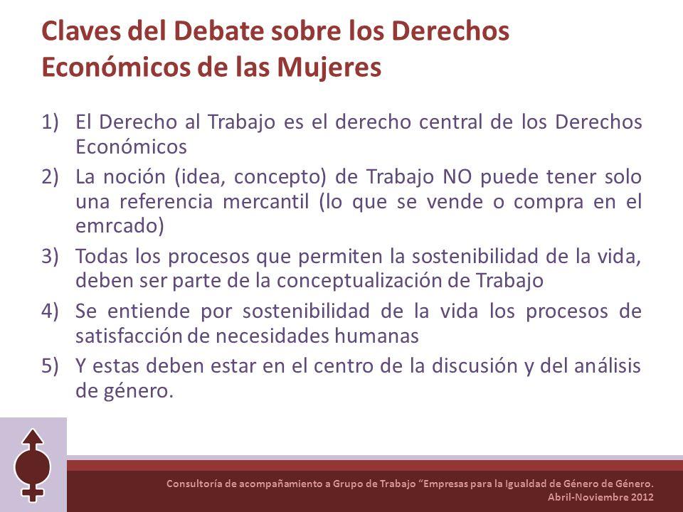 Claves del Debate sobre los Derechos Económicos de las Mujeres