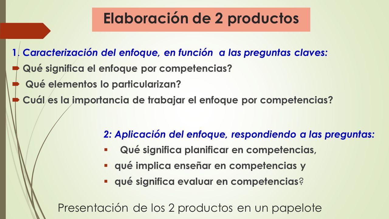 Elaboración de 2 productos