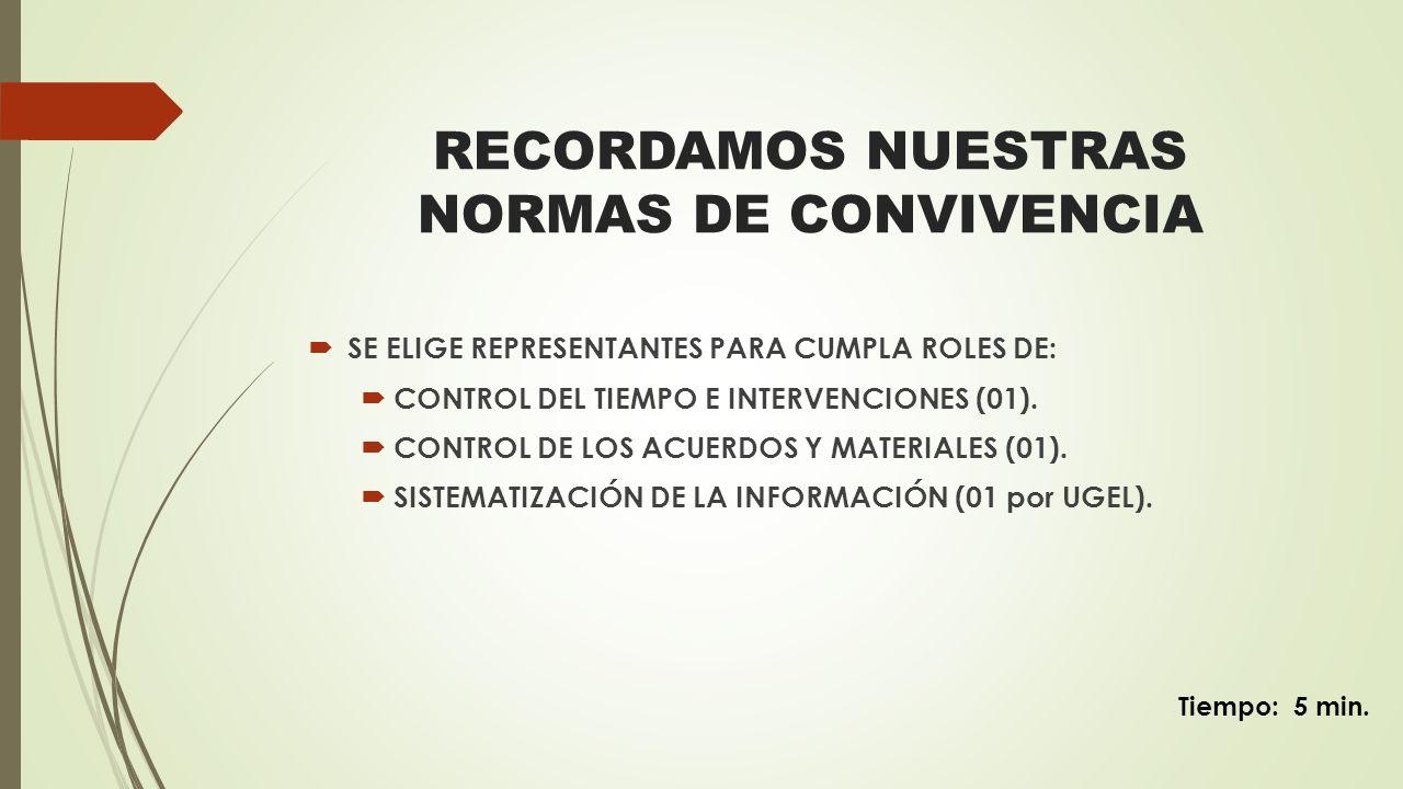 RECORDAMOS NUESTRAS NORMAS DE CONVIVENCIA
