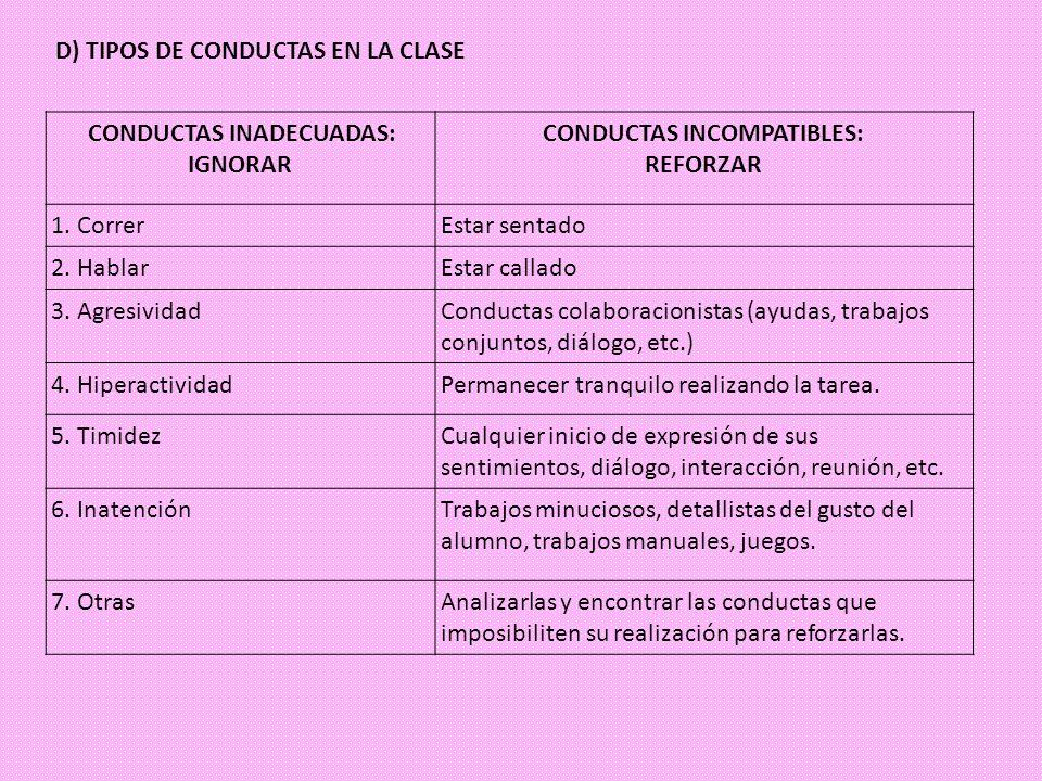 CONDUCTAS INADECUADAS: CONDUCTAS INCOMPATIBLES:
