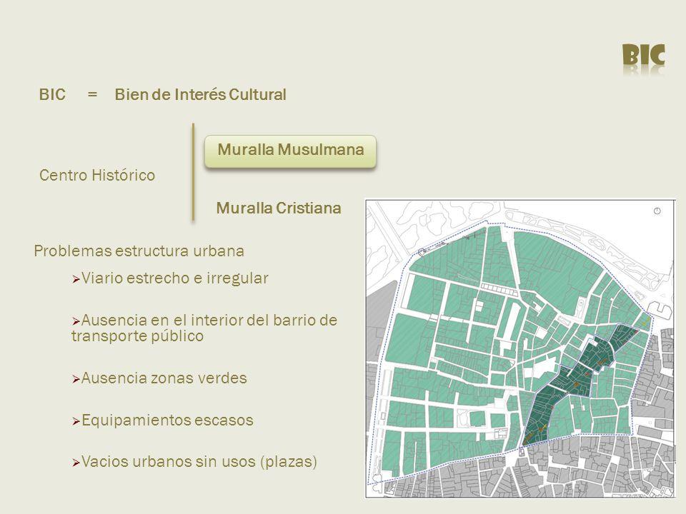 Bic BIC = Bien de Interés Cultural Muralla Musulmana Centro Histórico