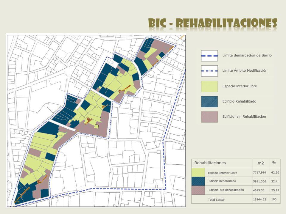 Bic - rehabilitaciones