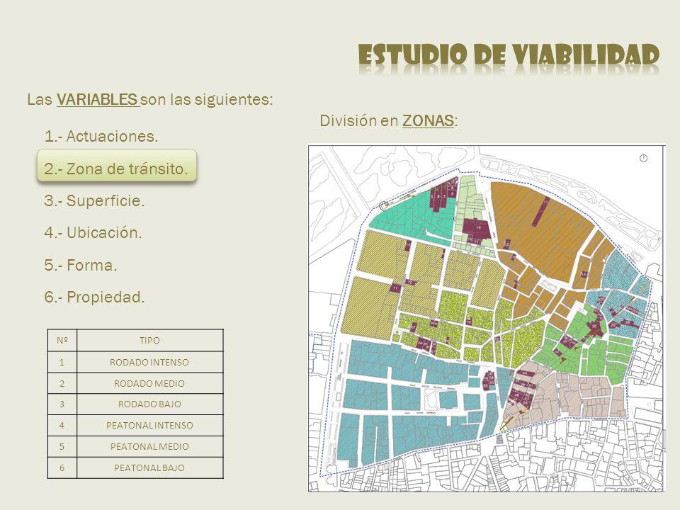 Estudio de viabilidad Las VARIABLES son las siguientes:
