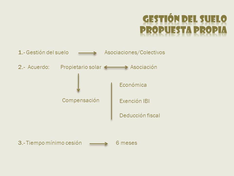 Gestión del suelo Propuesta propia 1.- Gestión del suelo