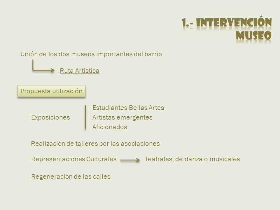 1.- Intervención museo Unión de los dos museos importantes del barrio