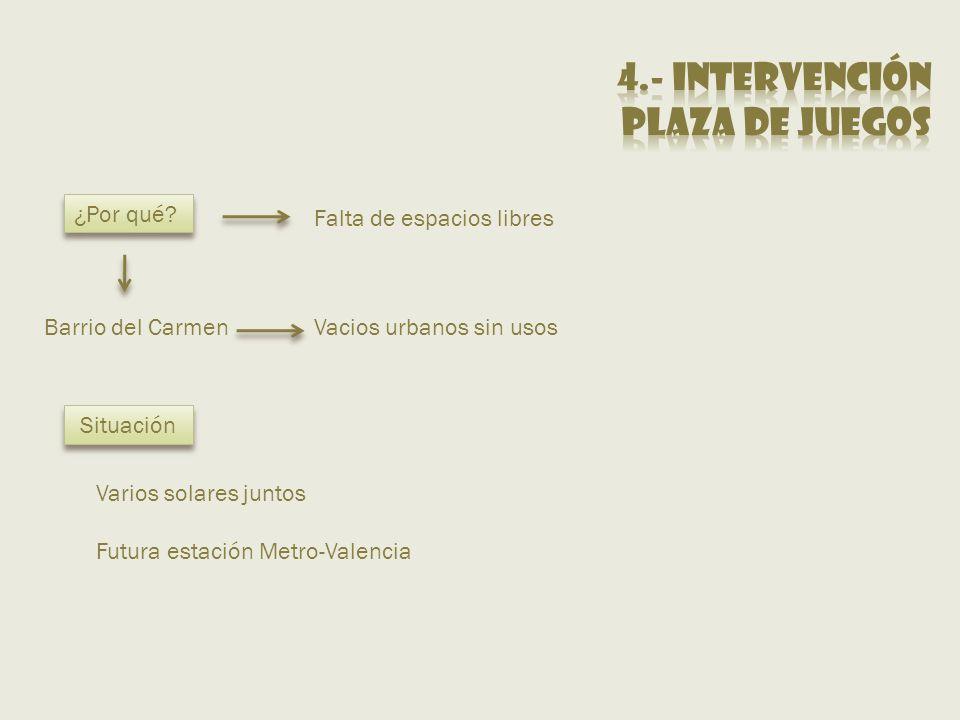 4.- Intervención Plaza de juegos ¿Por qué Falta de espacios libres